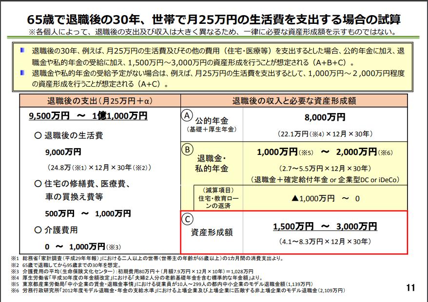 金融庁報告